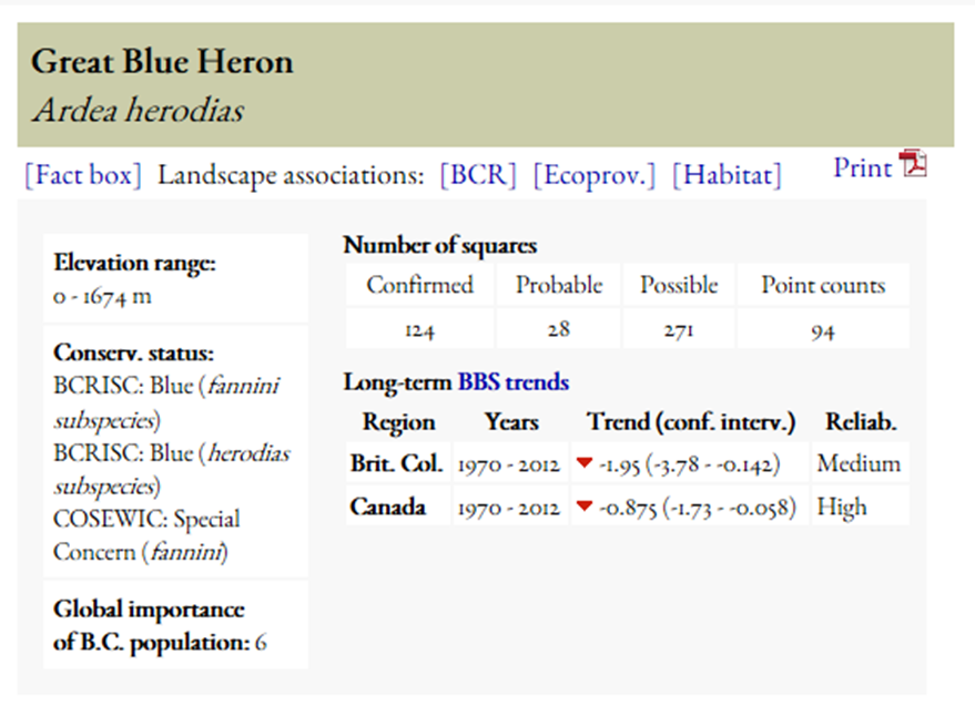 Great Blue Heron Species Fact Box